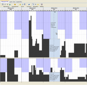 manpower-histogram-showing-activities-constituting-manpower-need-for-one-time-instance