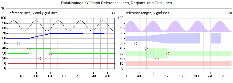 DataMontage_xygraphs_reference_lines_regions_grid_lines
