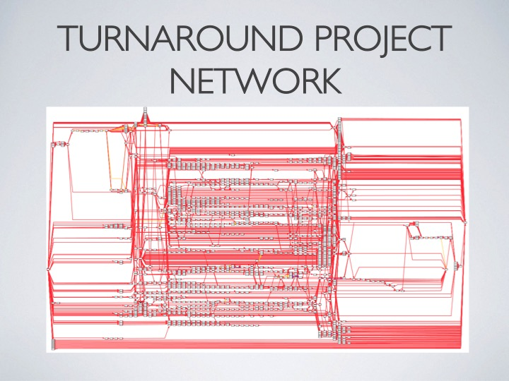 Turnaround Project Network