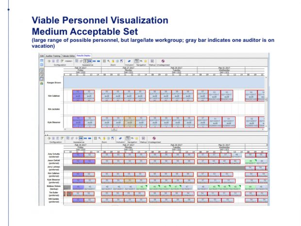 Viable Personnel Visualization Small Acceptable Set