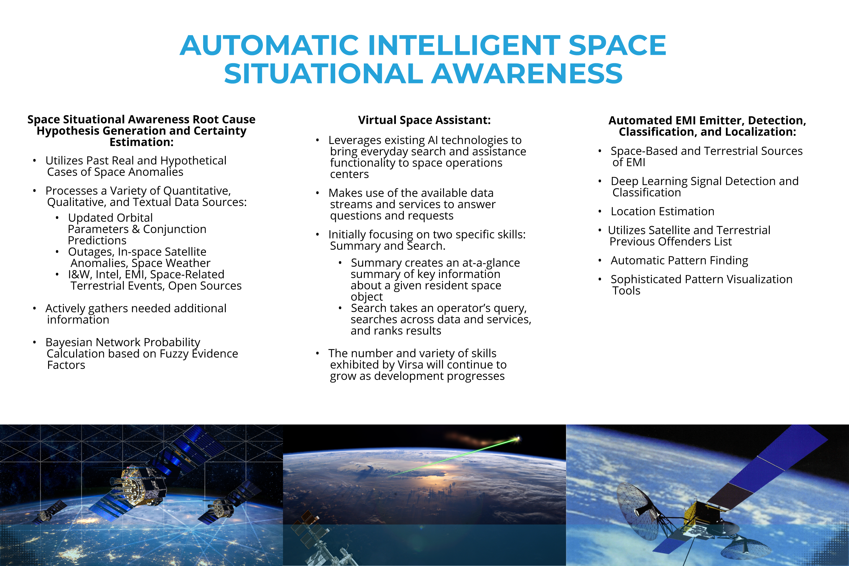 Automatic Intelligent Space Situational Awareness-