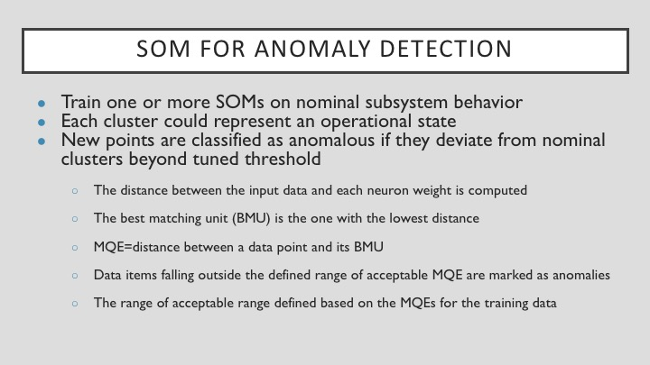 Anomaly_Detection_via_Topological_Feature_Map_(ADTM)7