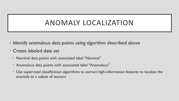 Anomaly_Detection_via_Topological_Feature_Map_(ADTM)8
